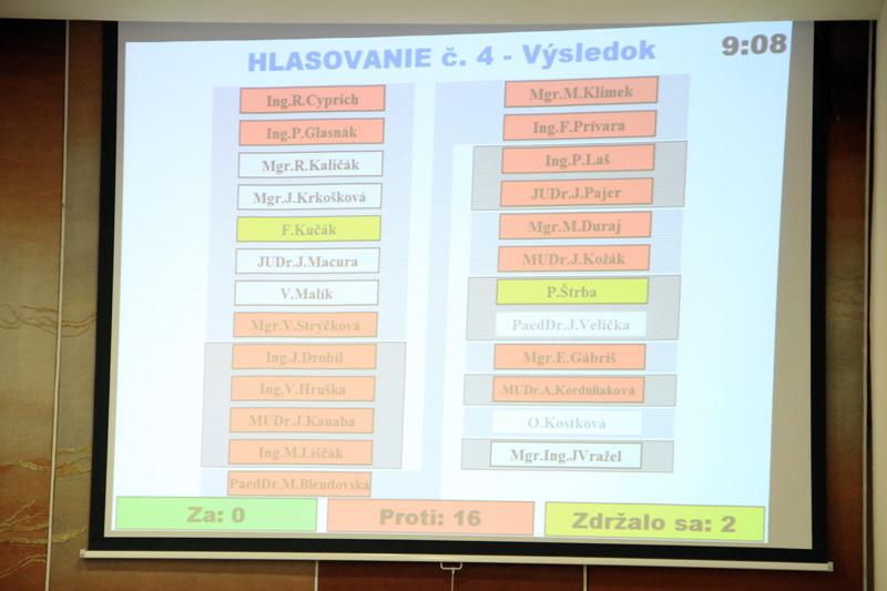 rokovanie-mestskeho-zastupitelstva-2012-01-12.jpg